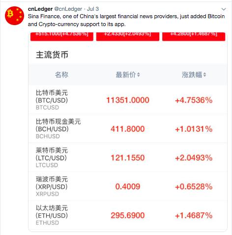 Снимок экрана крипто-индекса Sina Finance на мобильном телефоне