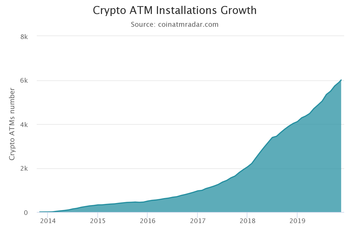 Рост числа банкоматных Биткоин по всему миру