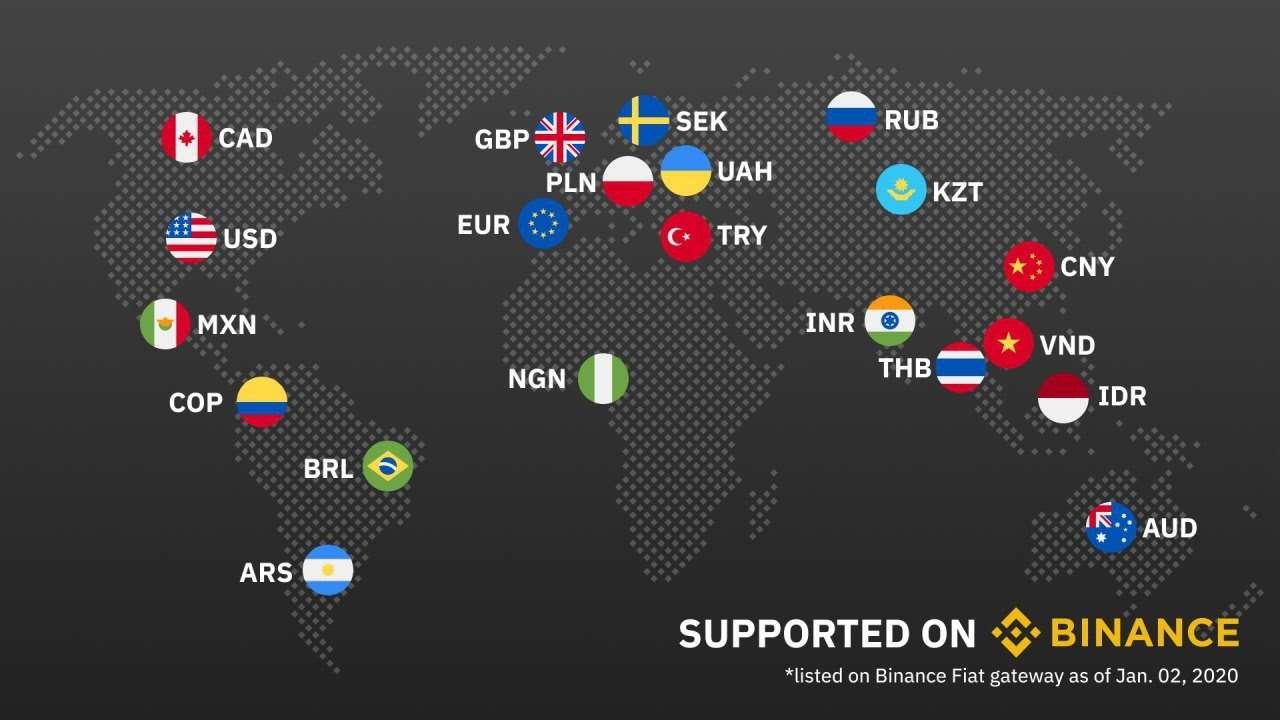 Поддерживаемые фиатные валютные пары в Binance по состоянию на 2 января 2020 г.